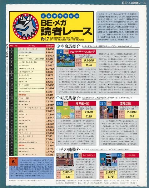 File:BeepMD JP 1991-10.pdf