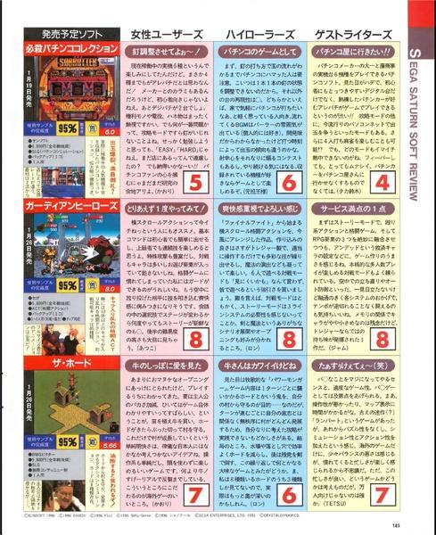 File:SSM JP 19960112 1996-01.pdf