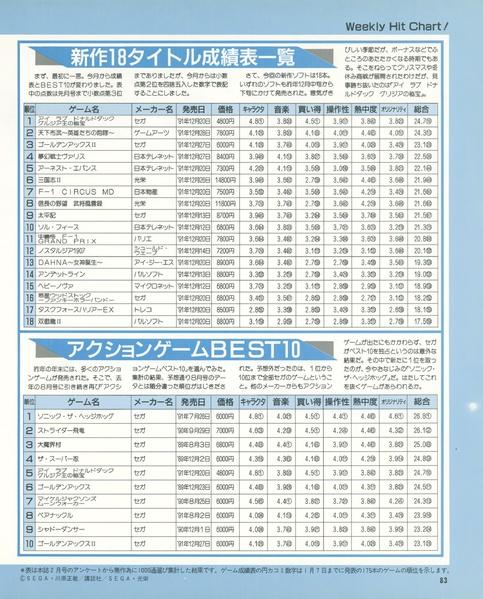 File:Mdfan JP 1992-03.pdf