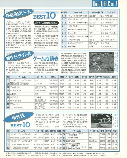 File:Mdfan JP 1993-02.pdf