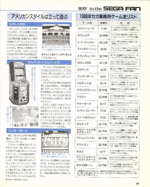 File:Mdfan JP 1992-02.pdf