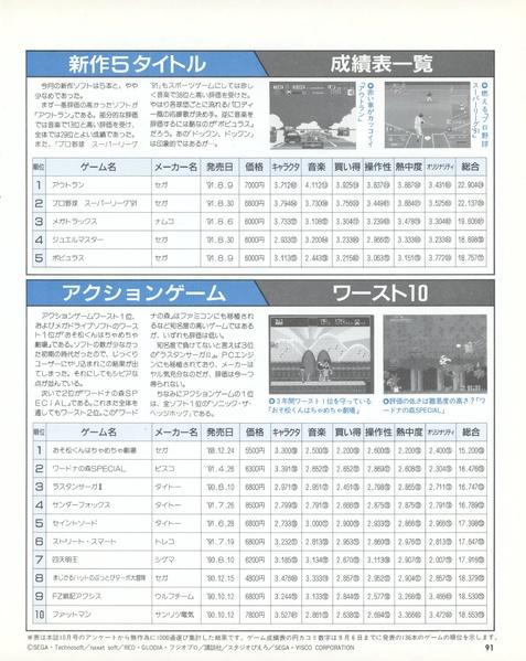 File:Mdfan JP 1991-11.pdf