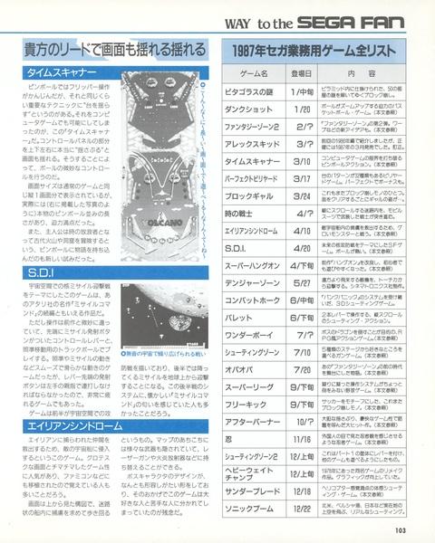 File:Mdfan JP 1992-05.pdf